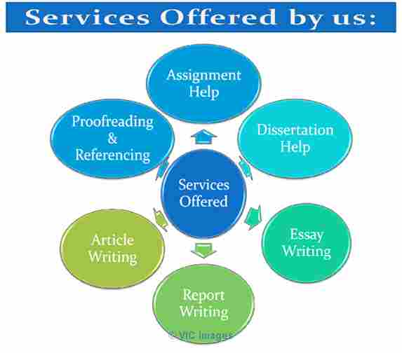 dissertation proofreading services Professonal proofreading services 24/7 online support expert academic writers call us now.